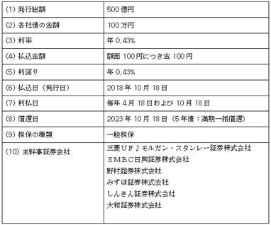 Mazda BA1C-42-210A Fuel Tank Filler Neck